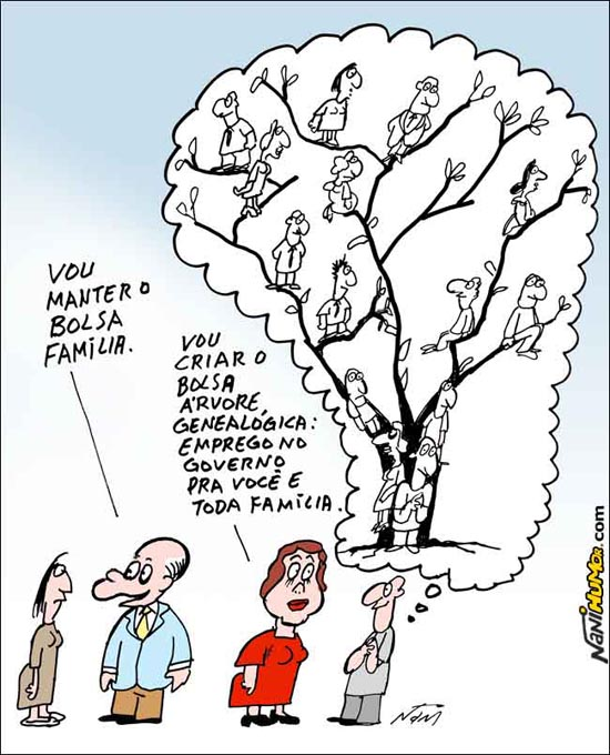 bolsa_familia_arvore_genealogica